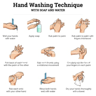 How to wash hands proper hand washing educational poster. PNG - JPG and vector EPS file formats (infinitely scalable).
